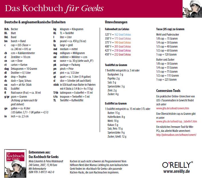 Kochhilfe Abkurzungen Abmessungen Referenzkarte Aus Das Kochbuch Fur Geeks Kochbuch Bucher Deutsche Einheit