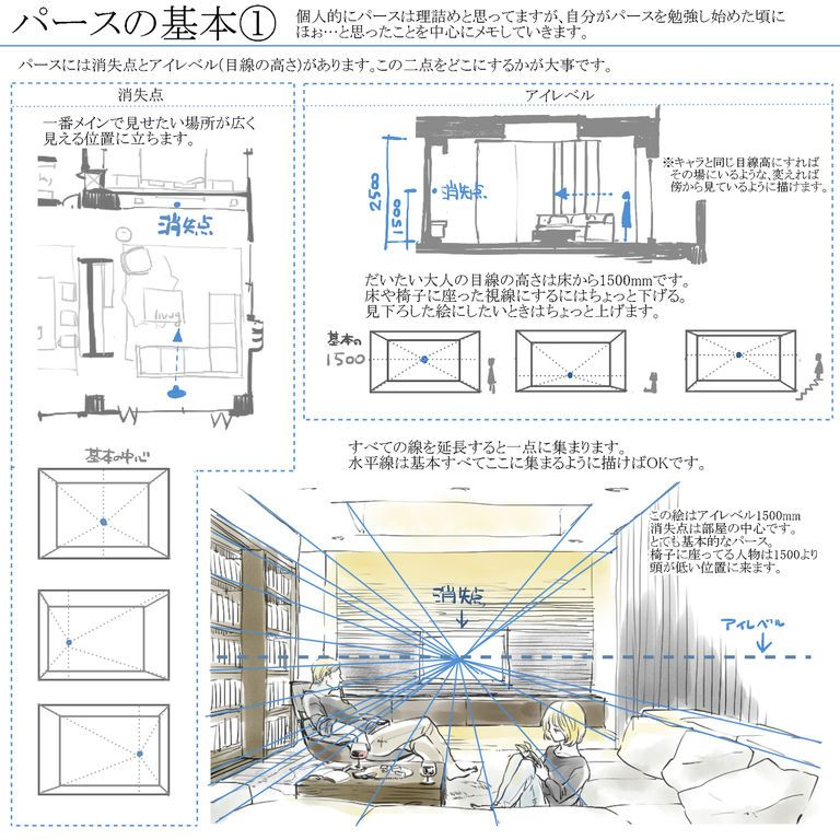 When Drawing A Manga Or An Illustration I Leave The Backgrounds Blank Because I Just Don T Know How To Draw It In 2020 Perspective Art Perspective Drawing Perspective