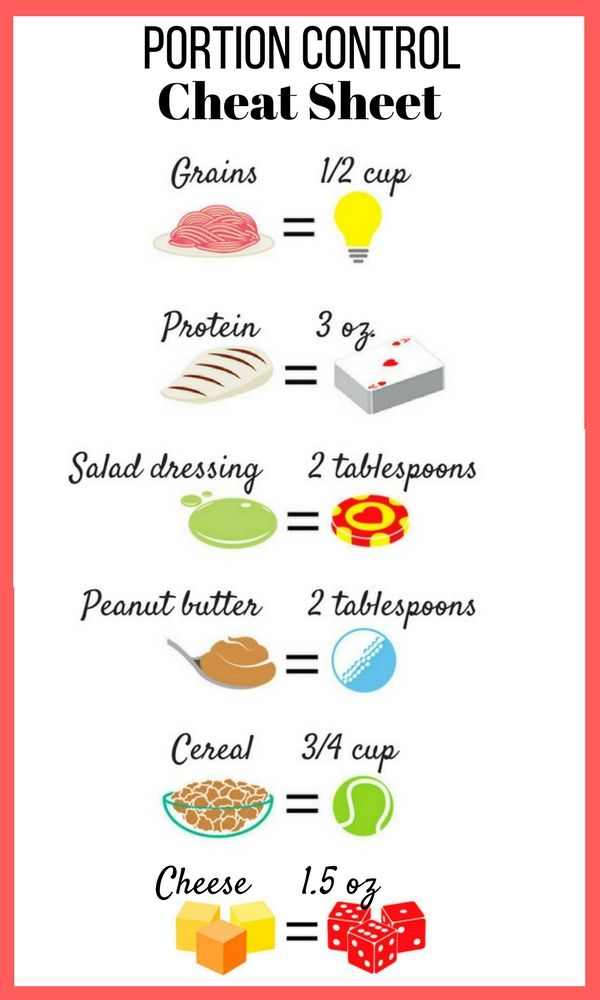 Know Your Portions: The Healthy Eater's Cheat Sheet