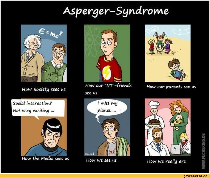 Do I have Aspergers Syndrome?