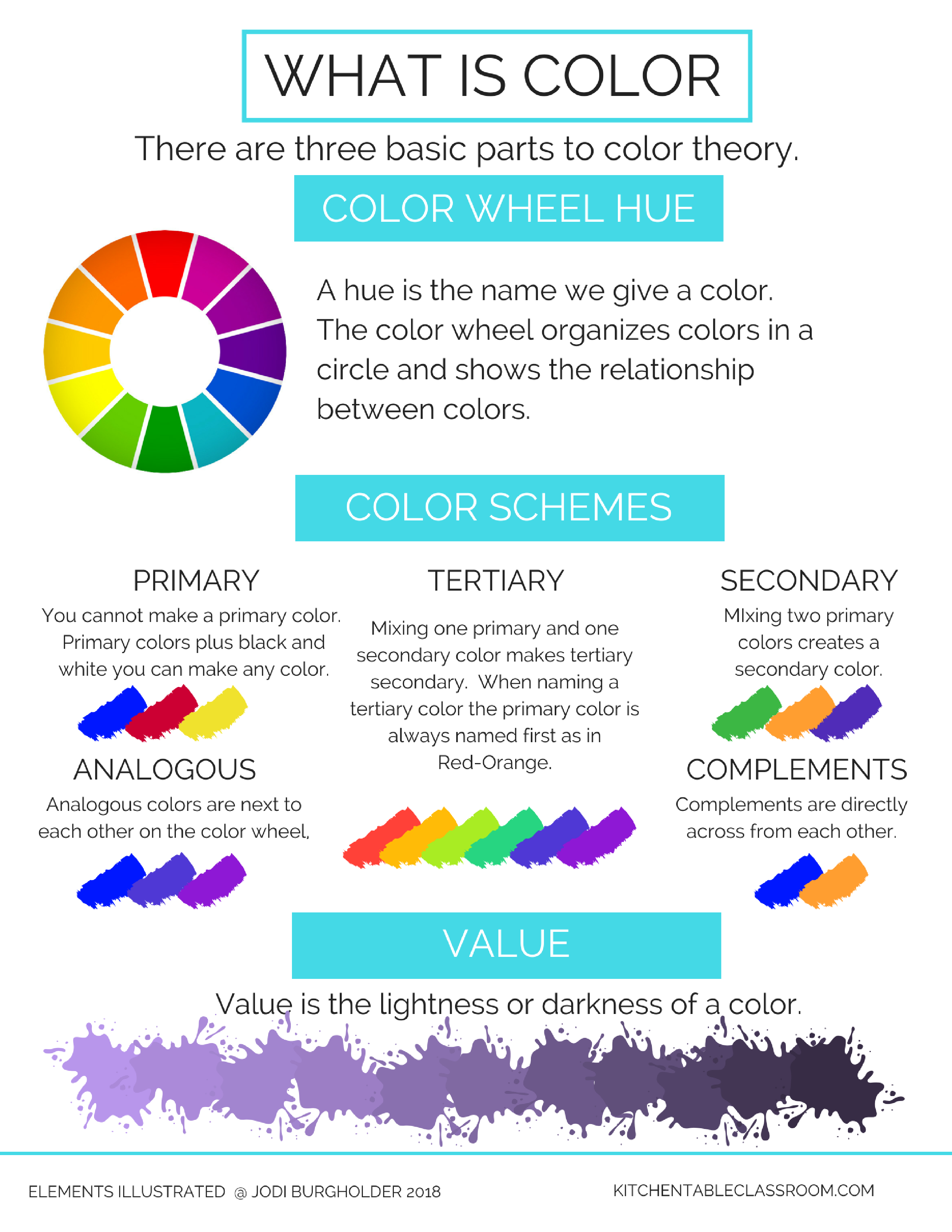 The Elements Illustrated Elements Of Art Posters And Digital Bundle The Kitchen Table Classroom Principles Of Art Elements Of Art Color Elements Of Art [ 3300 x 2550 Pixel ]