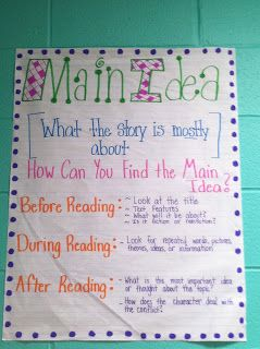 Here Are A Few Great Anchor Charts On Main Idea From Around The Web From Ms Smarty Pants From Appletas Ela Anchor Charts Teaching Main Idea Teaching Reading