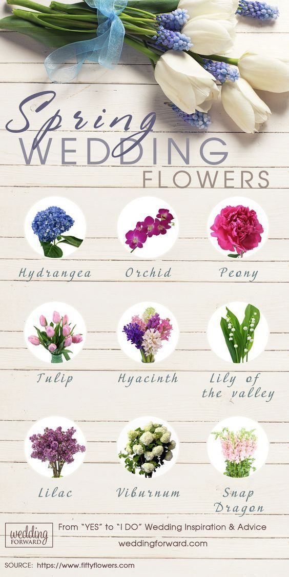 39 Fresh Spring Wedding Bouquets   - Wedding flowers -