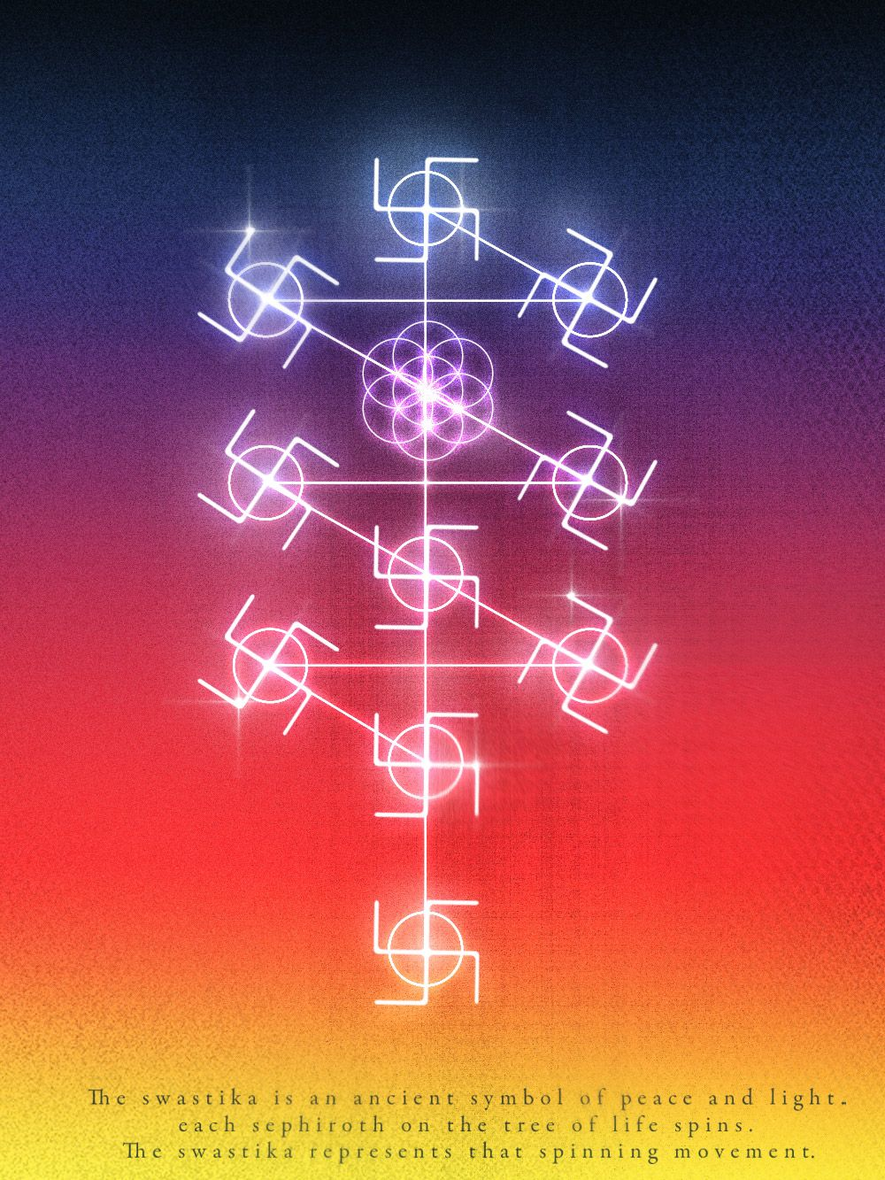 The Swastika Is An Ancient Symbol Of Peace And Light Each Sephiroth