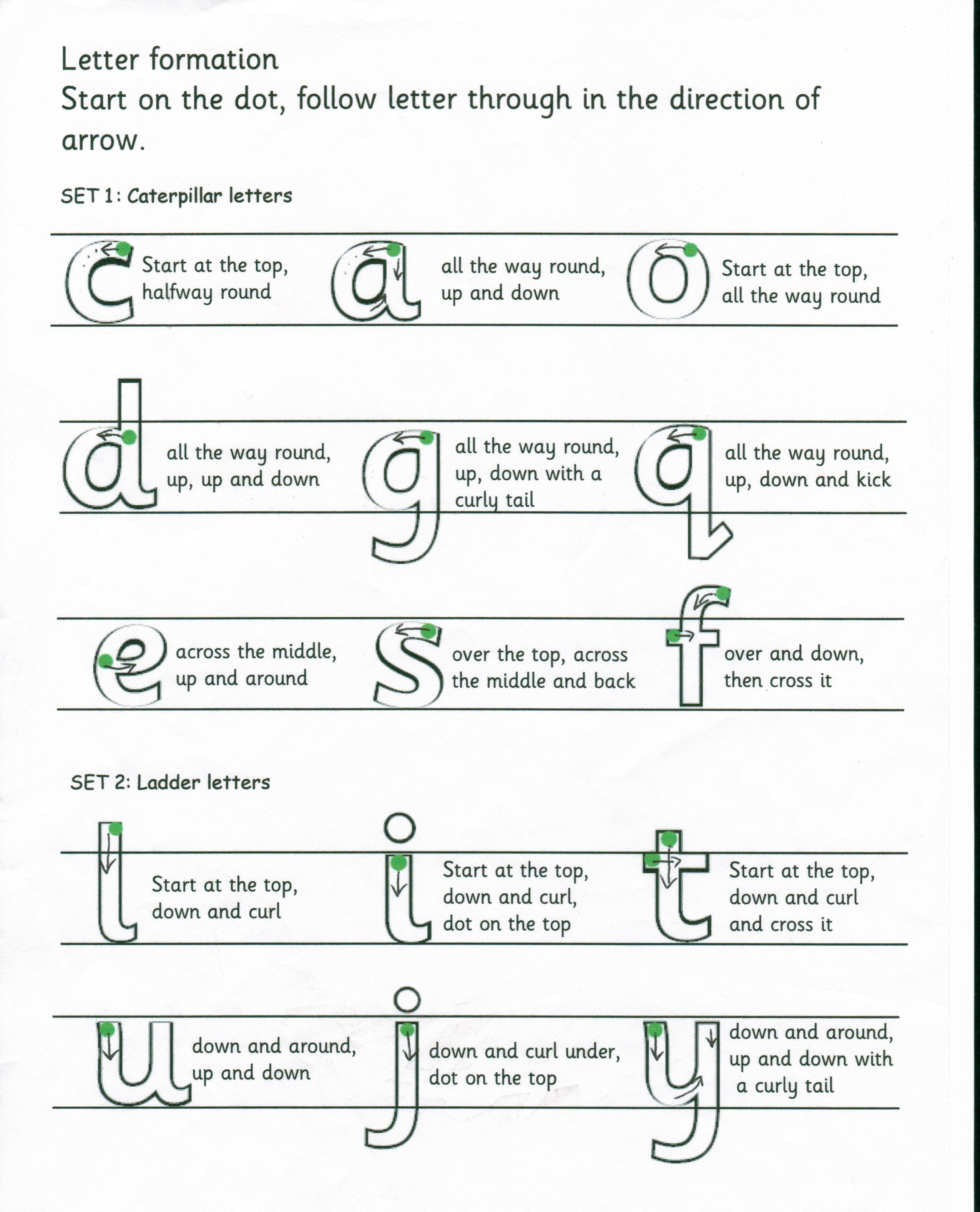 Letter Formation 1