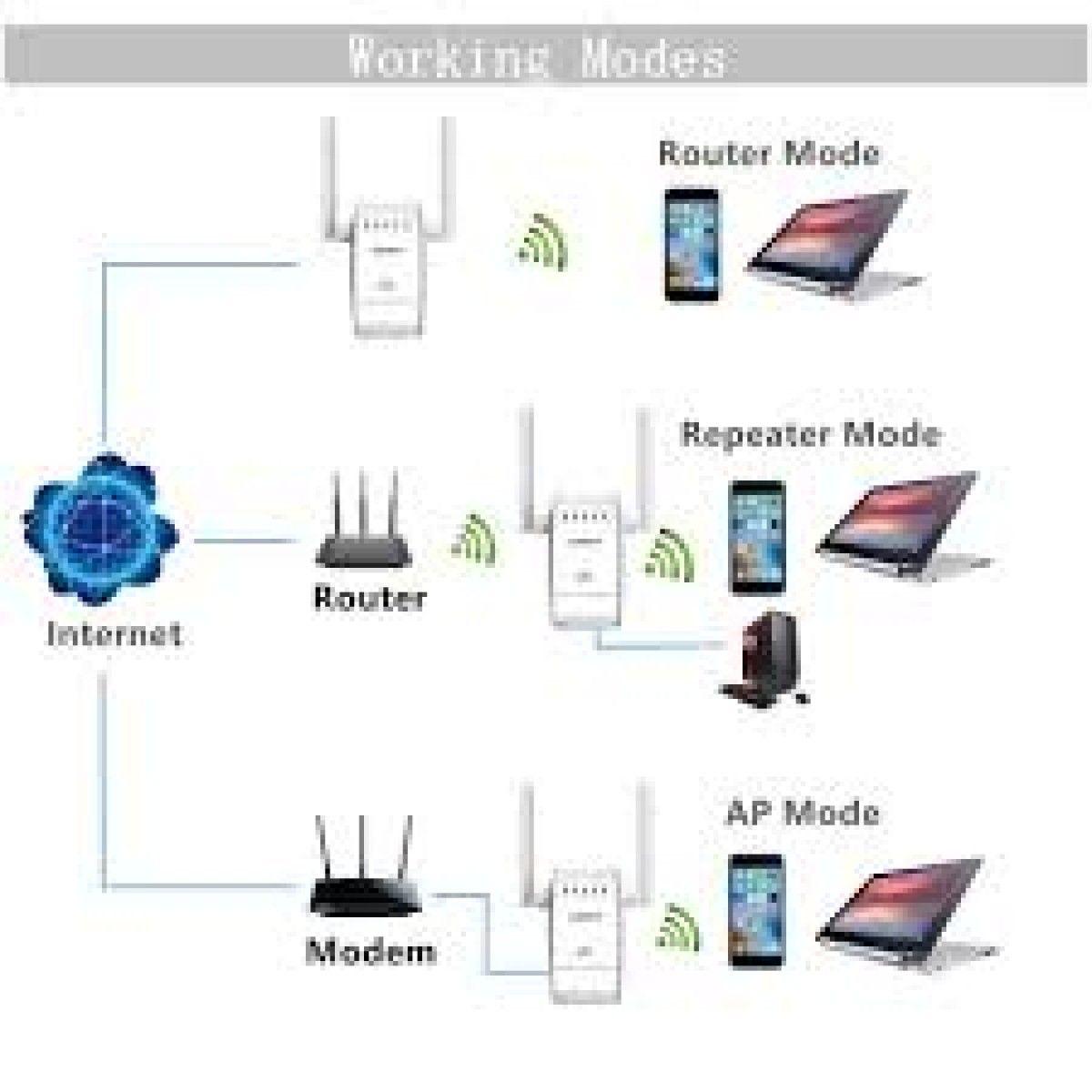 Range extender wireless cabling office villa setup technician Dubai  0556789741