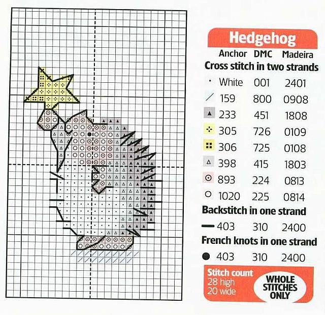 Photo of Gray hedgehog with yellow star – free cross stitch patterns crochet knitting ami…