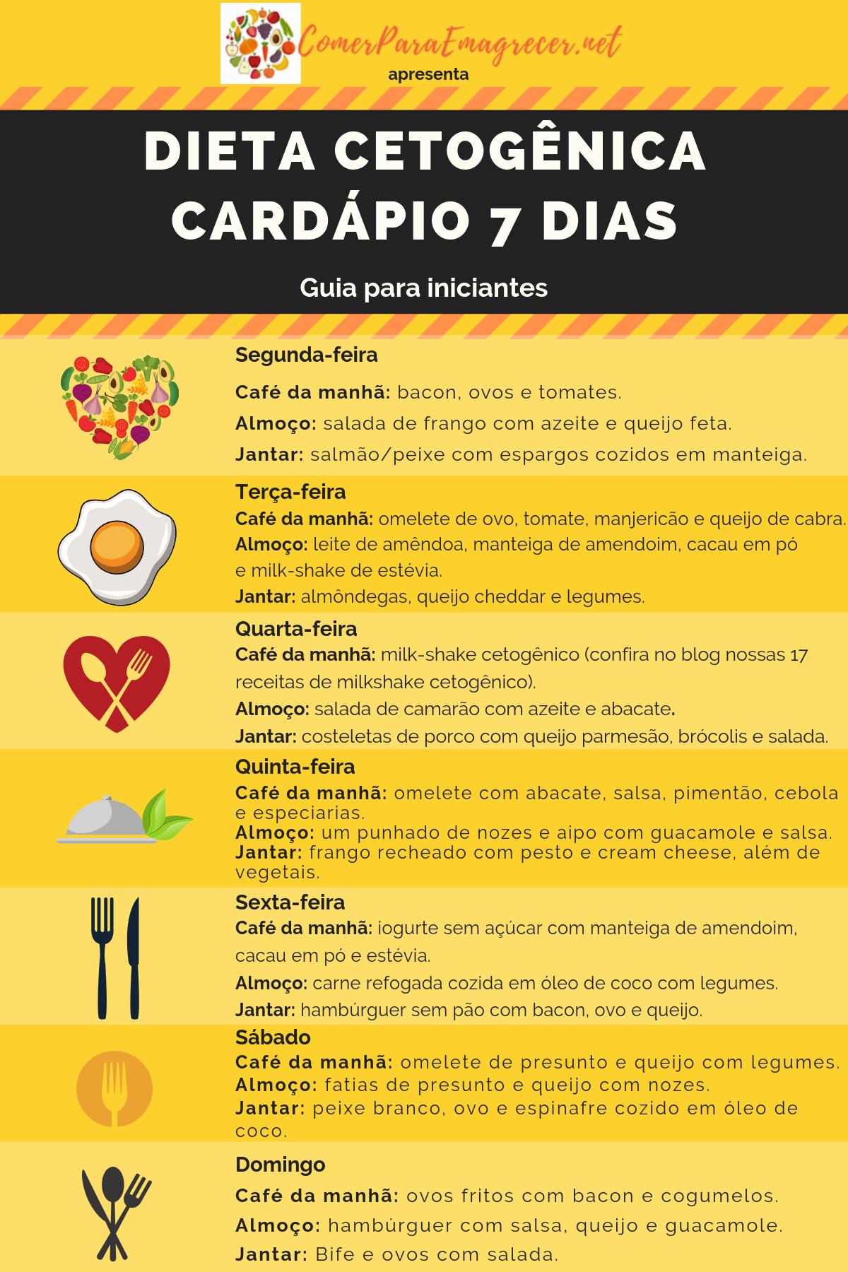 Dieta Cetogenica Cardapio 7 Dias Dieta Cetogenica Dieta Dieta Cetogenica Receitas