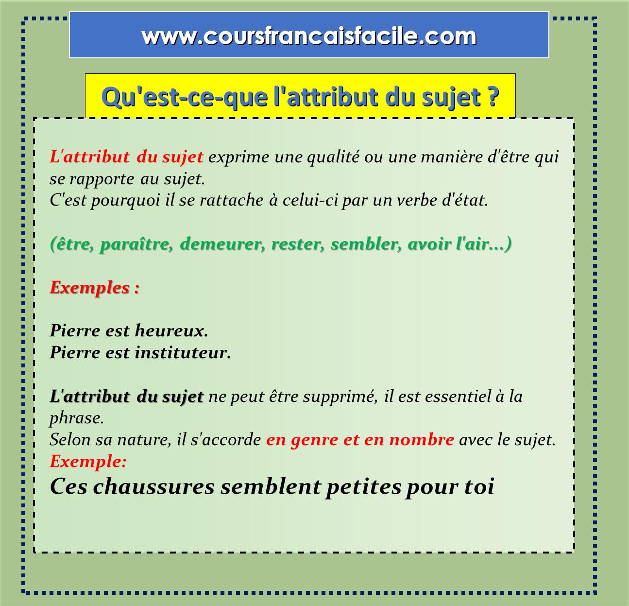 Qu Est Ce Que L Attribut Du Sujet Attribut Du Sujet Apprendre Le Francais Cours De Francais