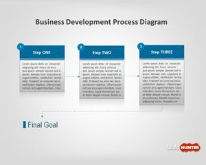 Free business development process powerpoint template with textboxes free business development process powerpoint template with textboxes is a powerpoint template that you can download to describe a business process using flashek Choice Image