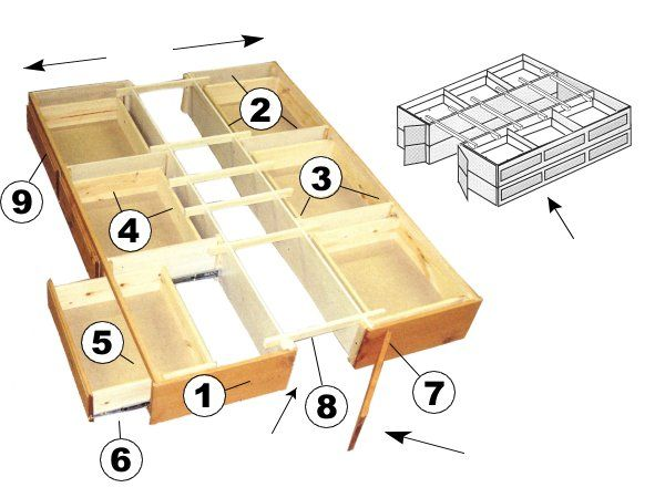 Diy Queen Size Storage Bed Includes Cutting Plans Directions For Frame Can Use Baskets Or Make Drawers The Six Compartments