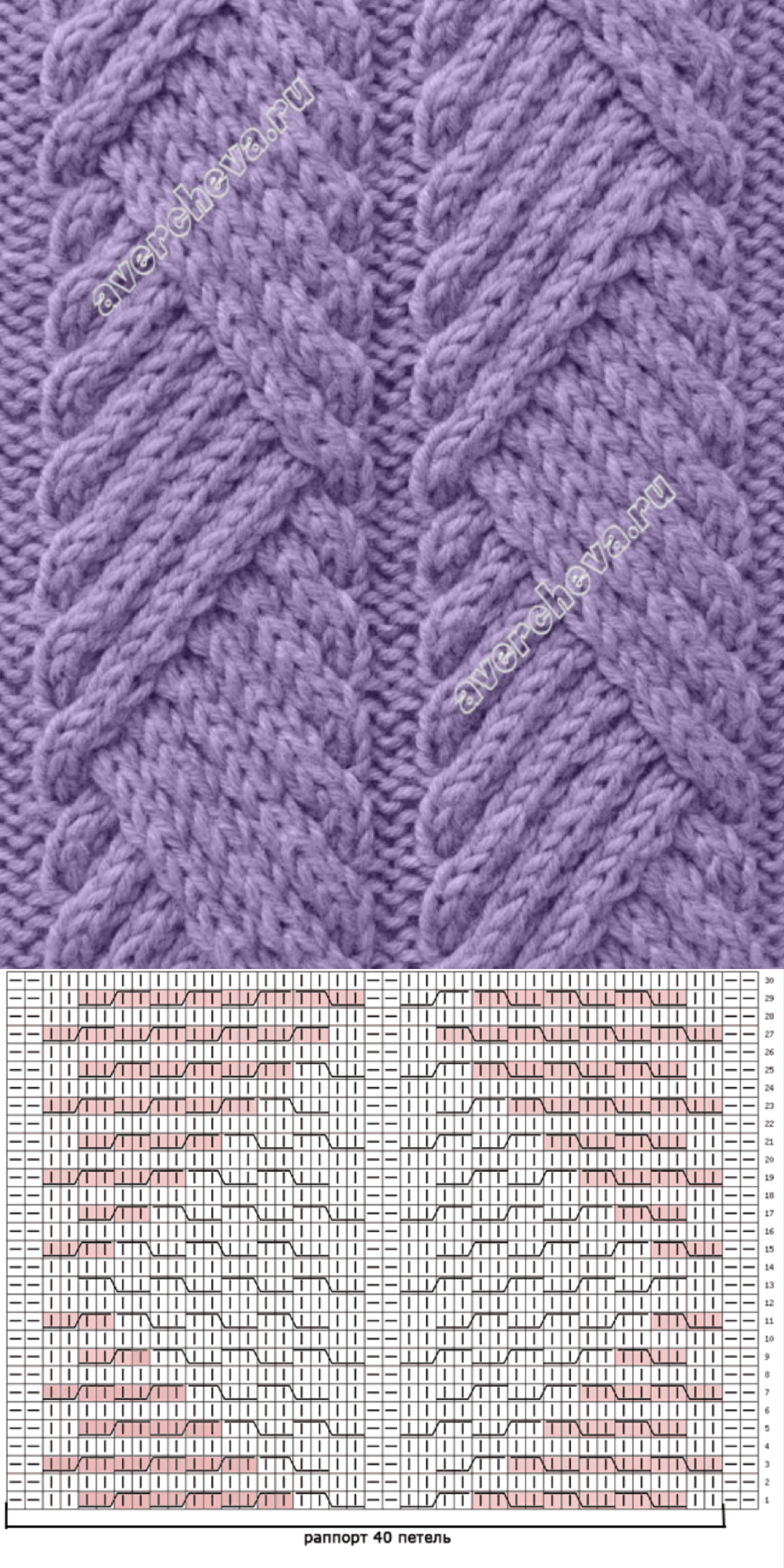 Knitting_Stitch -- This beautiful stitch is a simple 2-2 crossover ...