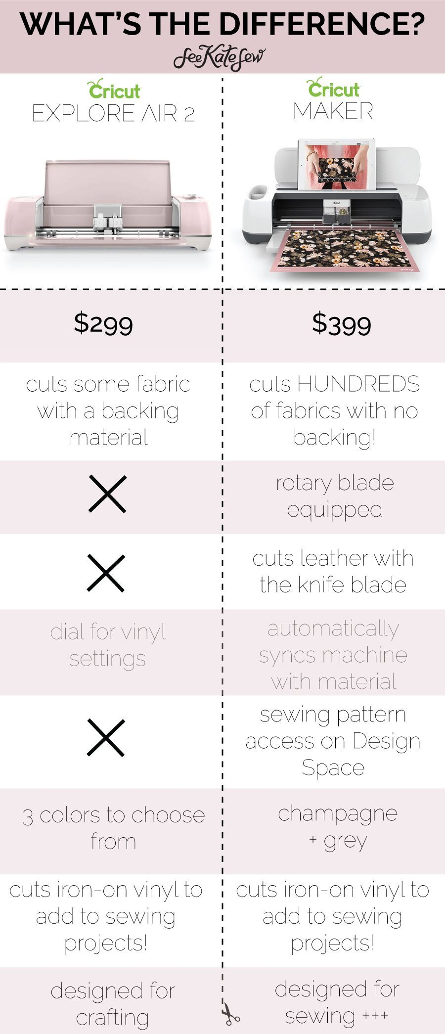 Pin on Sewing Gifts and Patterns
