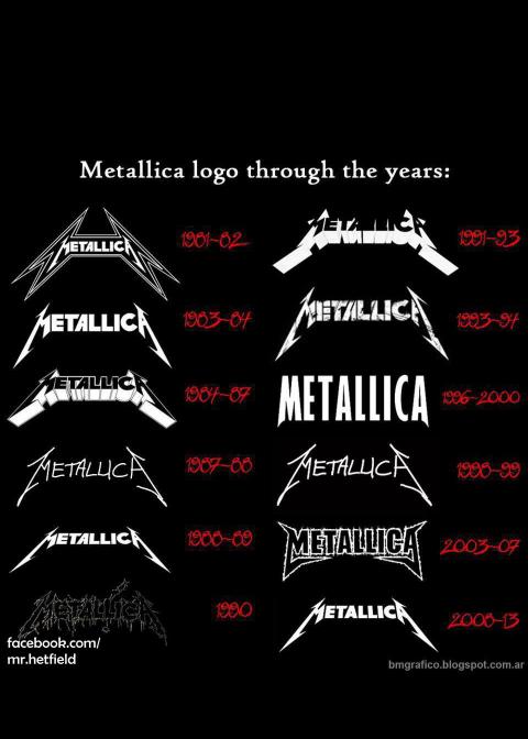 Metallica sus logos a traves de los años !! | Music