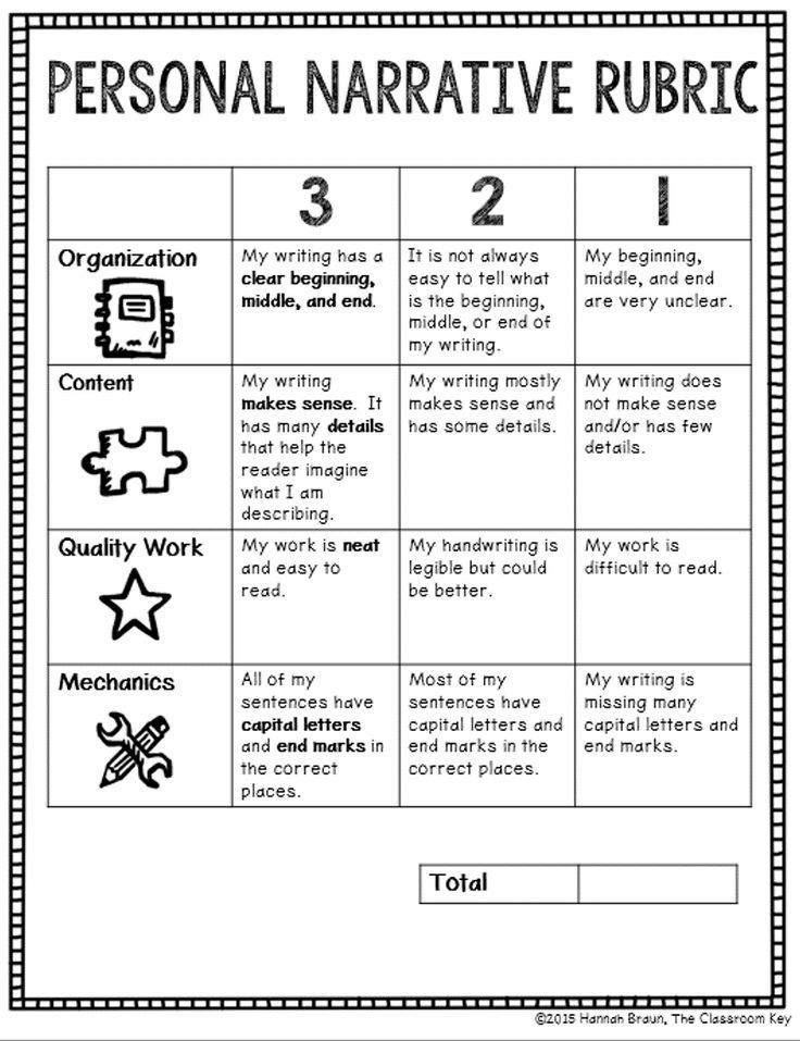 Narrative essay prompts for elementary school
