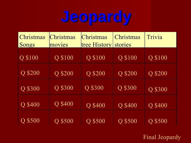 Christmasjeopardy Christmas Trivia Fun Christmas Activities Popular Christmas Songs