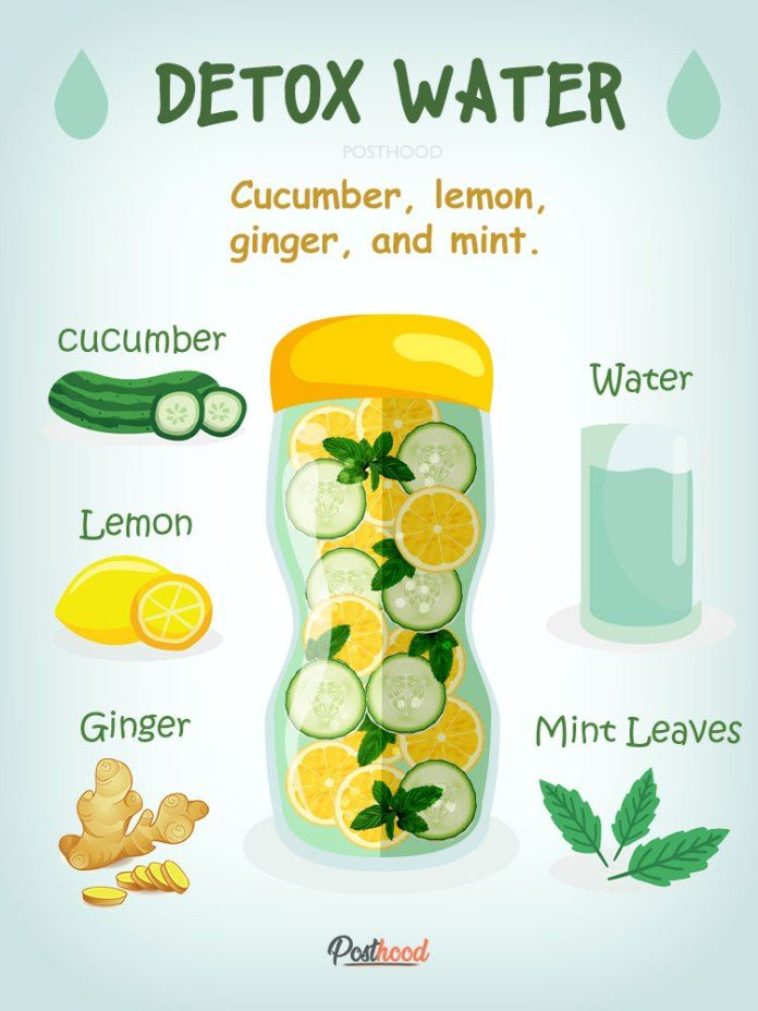 what is a natural detox drink