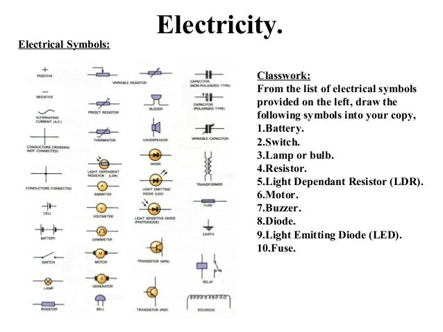 Image Result For Electronic Symbols And Names Electrical Pinterest