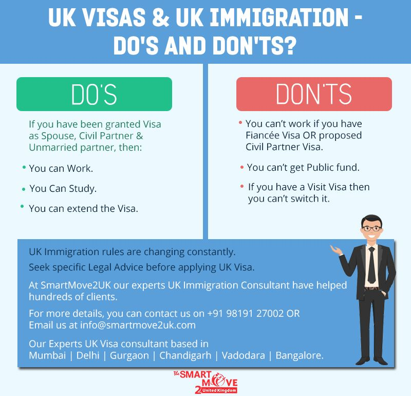 Welcome to The SmartMove2UK: UK Immigration Law Firm in
