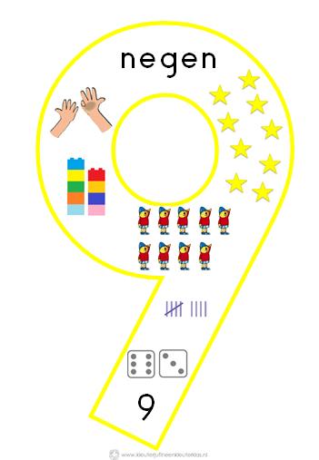 * Cijfersymbolen om in de klas te hangen | Beginnende gecijferdheid. 9-9