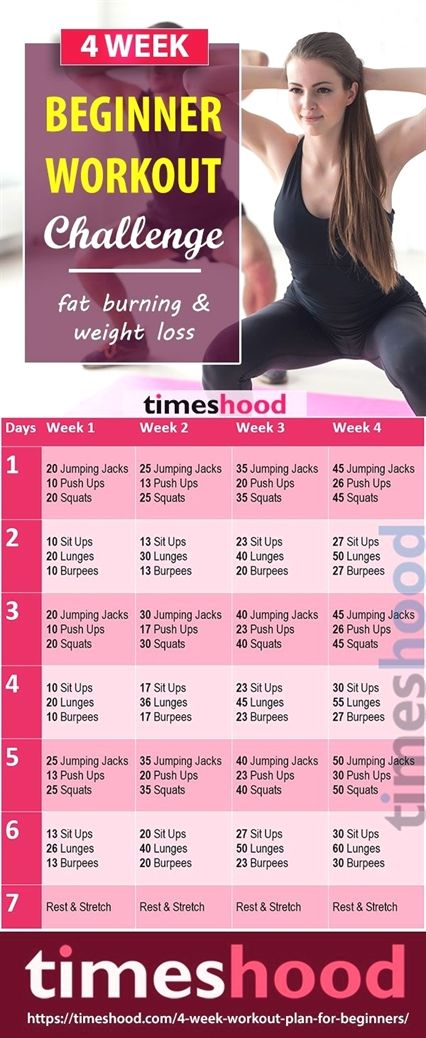 4 Week Workout Plan for Beginners at Home without any Equipment