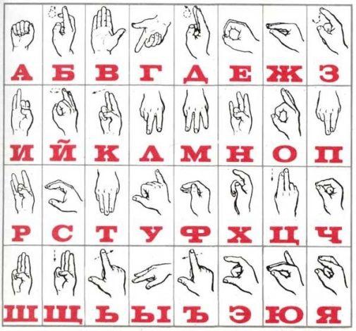 Язык глухонемых выучить