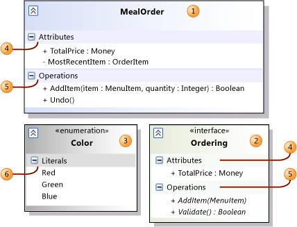 UML_ClassGuideTypes en 2020