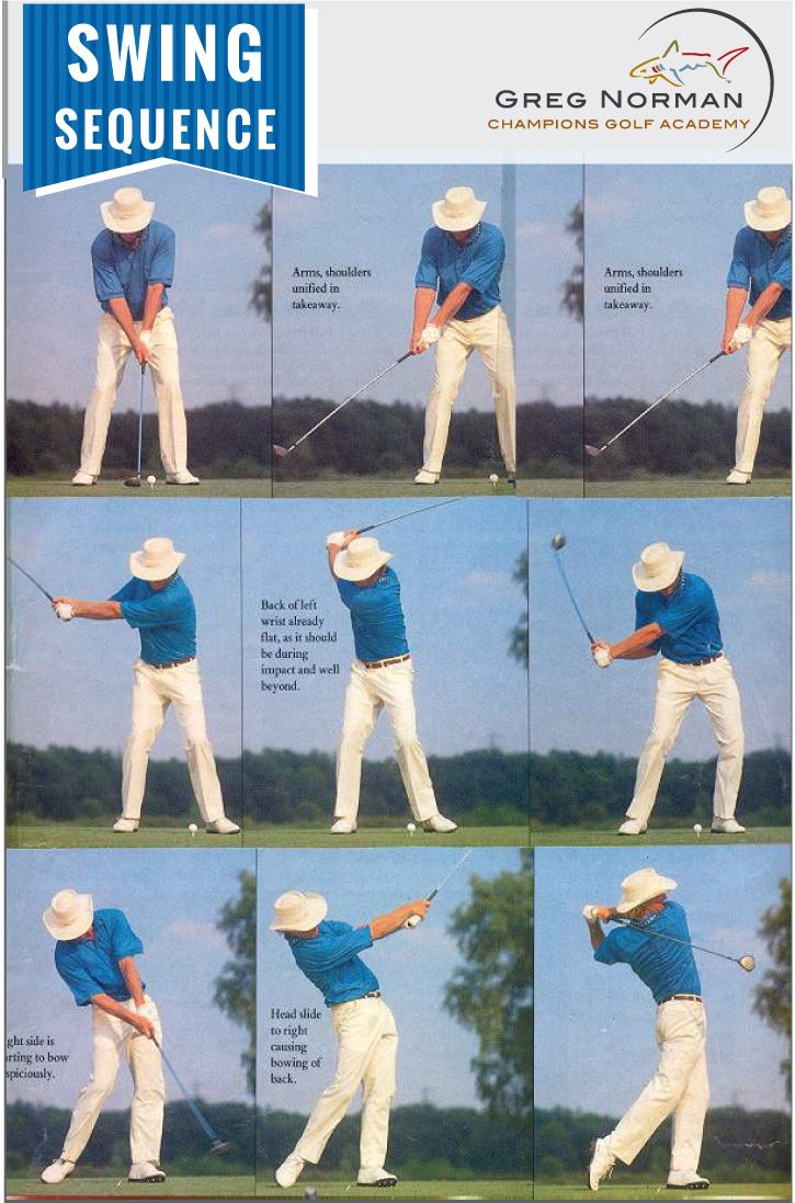 Swing Sequence Golf Academy Golf Tips Golf Swing