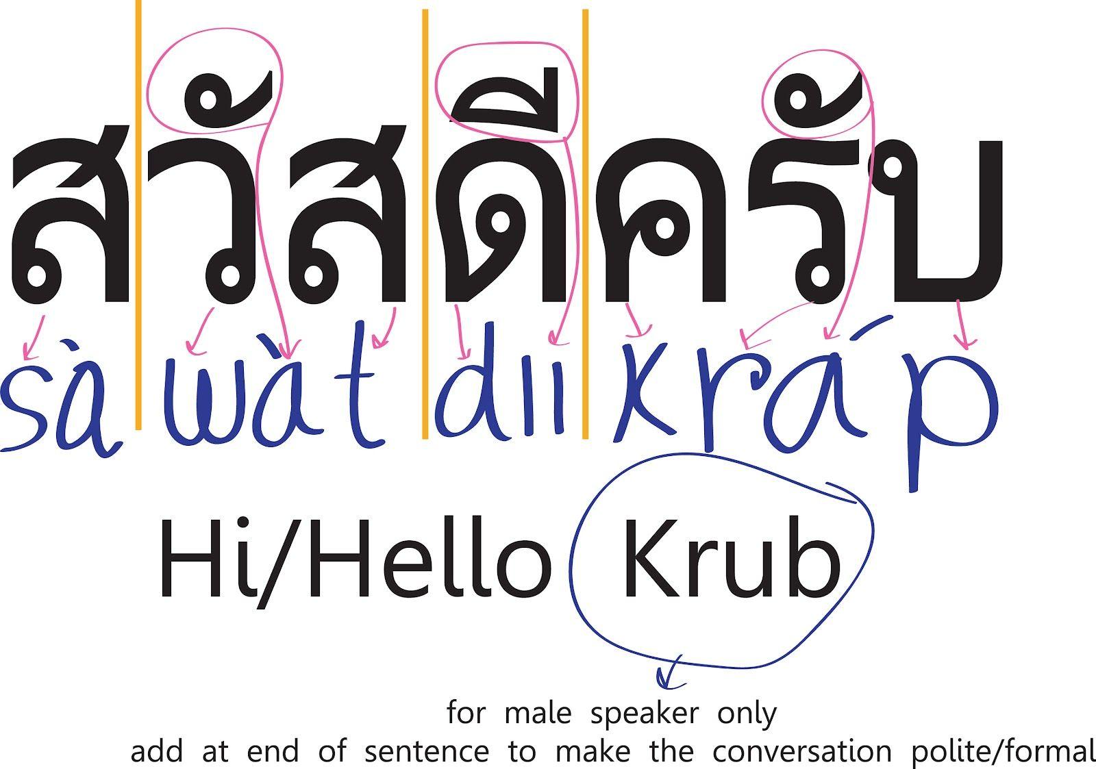 25 Kata Kata Lucu Bahasa Sunda Terpopuler Bangku Depan