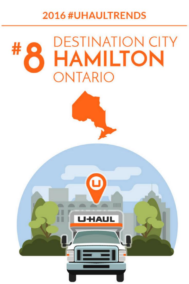 U Haul 2016 Canadian Destination City No 8 Hamilton My U Haul Story City Age Spots On Face Victoria British Columbia