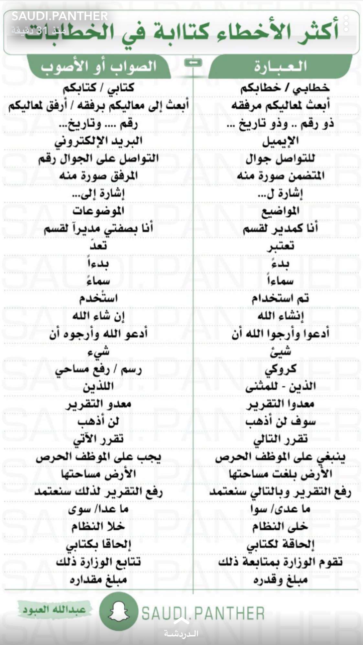 Pin By Edo On Educational Lessons Learning Quotes Islamic Phrases Learn Arabic Language