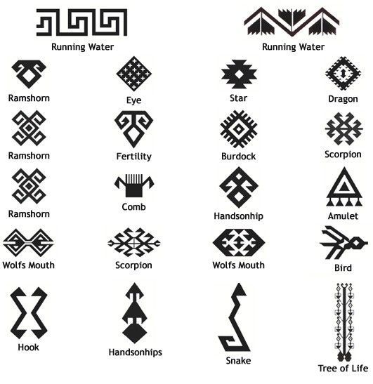Hawaiian Tribal Tattoos Meaning Strength Design Images Hawaiiantattoossymbols Mayan Symbols Hawaiian Tribal Tattoos Tribal Tattoos With Meaning