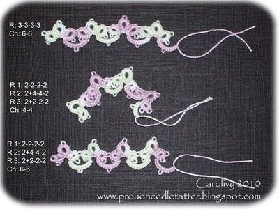 Proud To Be A Needle Tatter!: Original Pattern