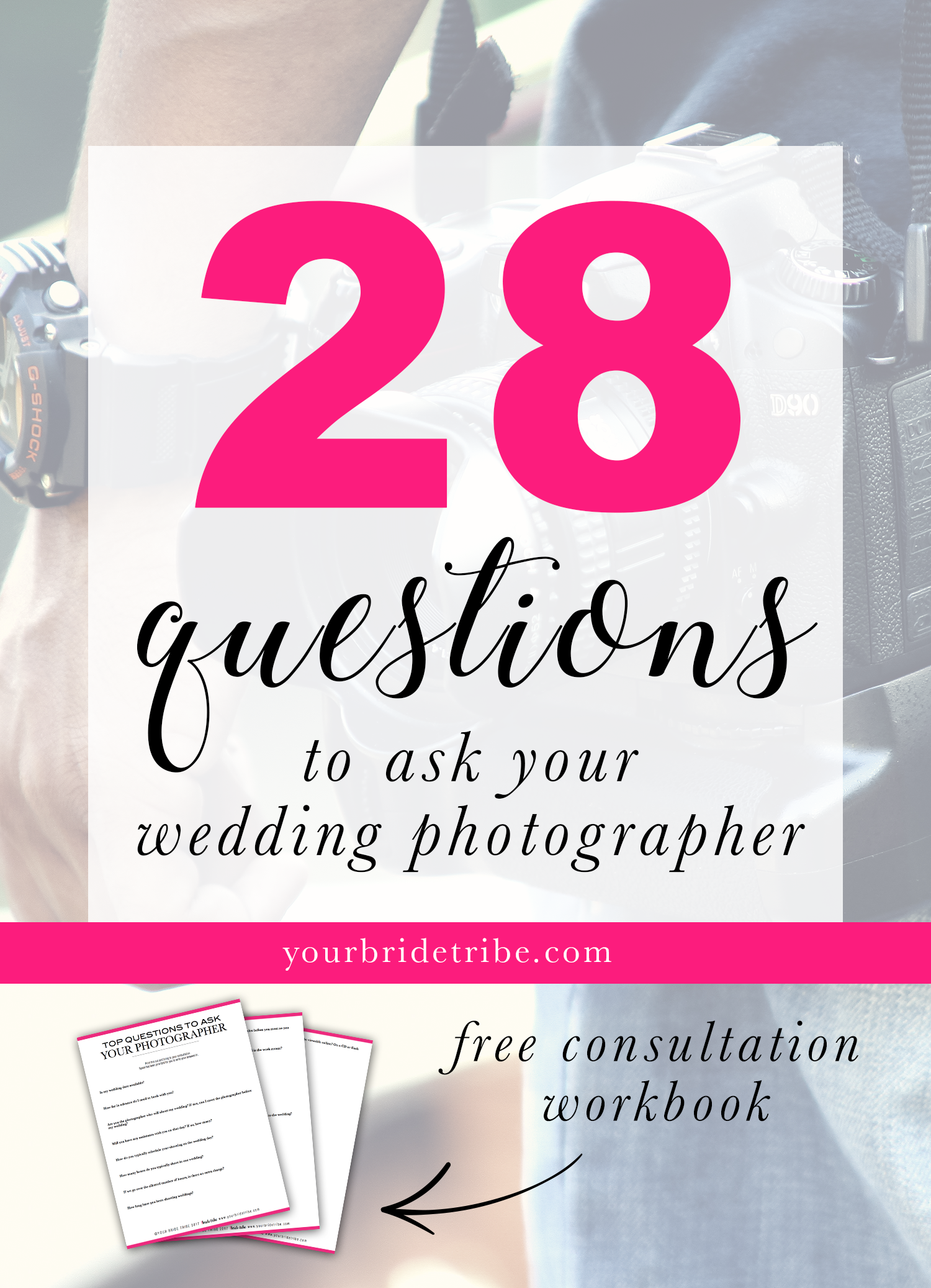 28 Questions To Ask Your Photographer
