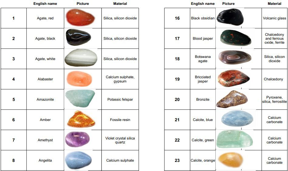 natural gemstones - Google Search | kelum | Pinterest | Gemstone ...
