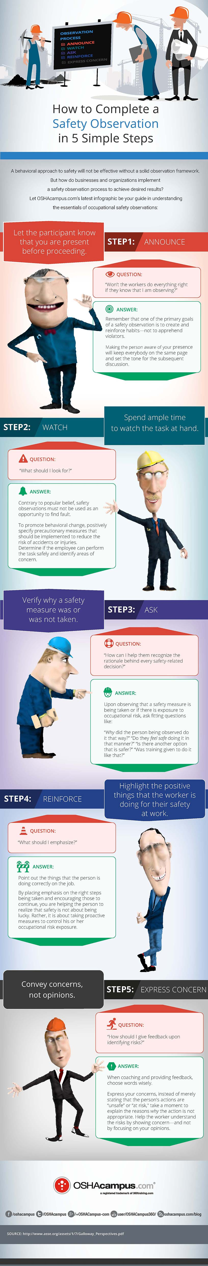 How to Complete a Safety Observation Online safety