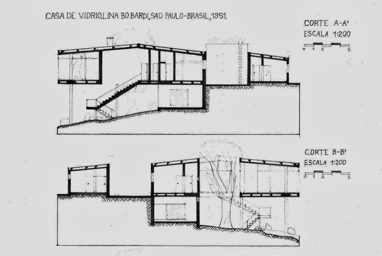 Image result for lina bo bardi section