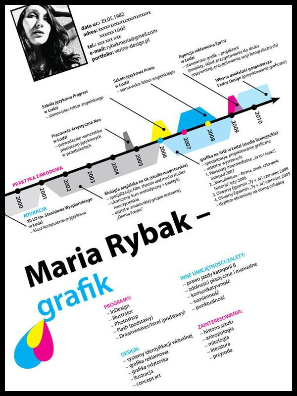 Graphic design resume examples . . . | Ideas | Pinterest ...