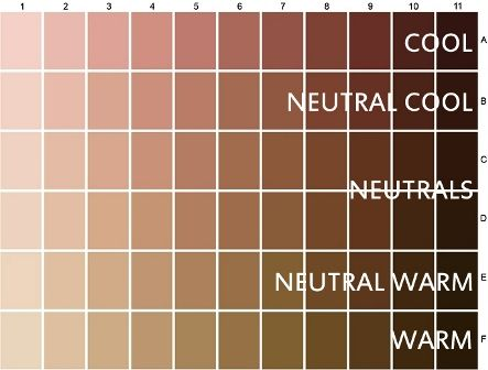 Neutral hair color for cool undertone to skin skin for Cool neutral paint colors