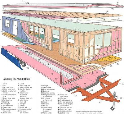 Here are some different examples of mobile home (MH) diagrams or ...