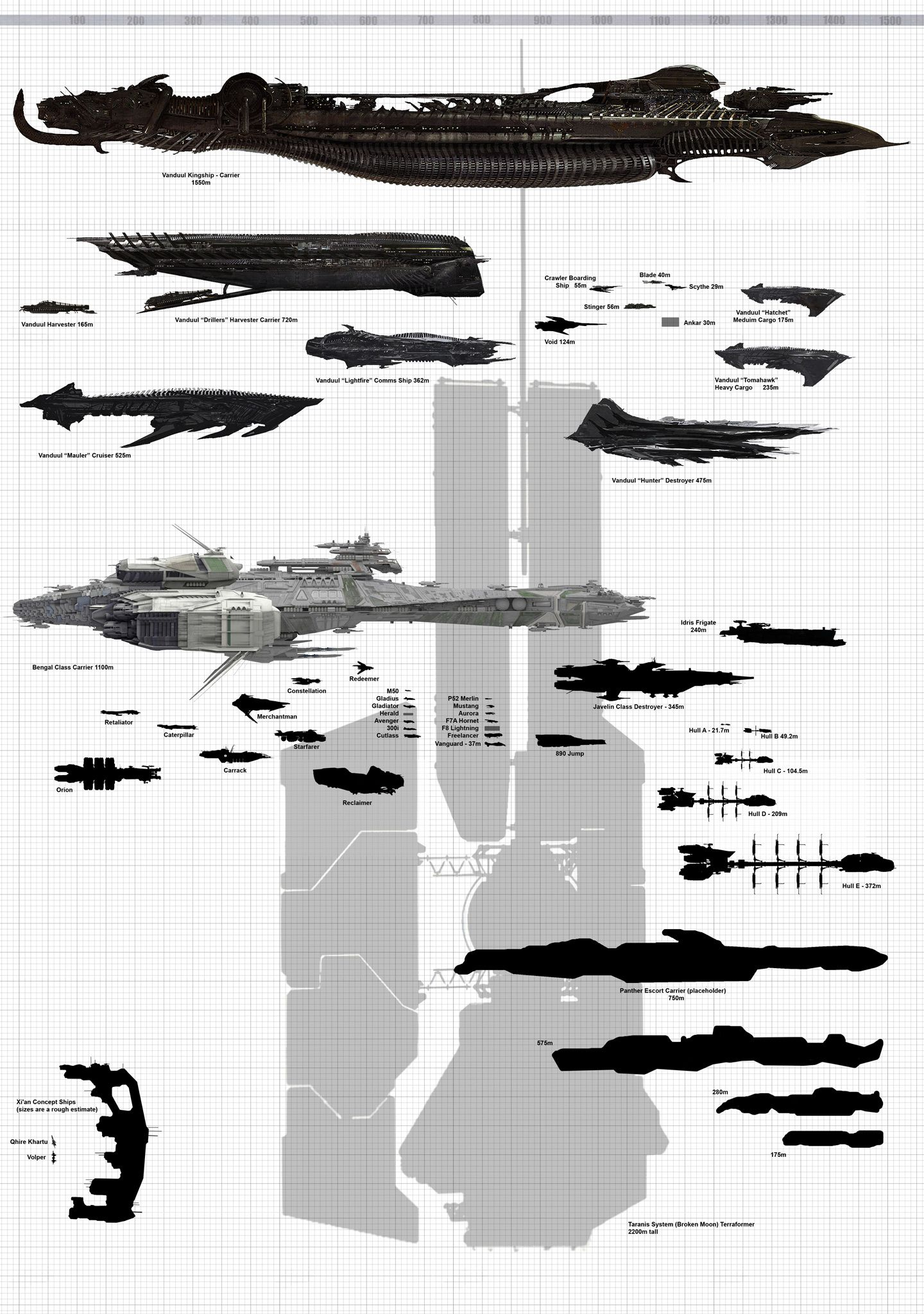 star citizen ship size comparison chart - photo #12
