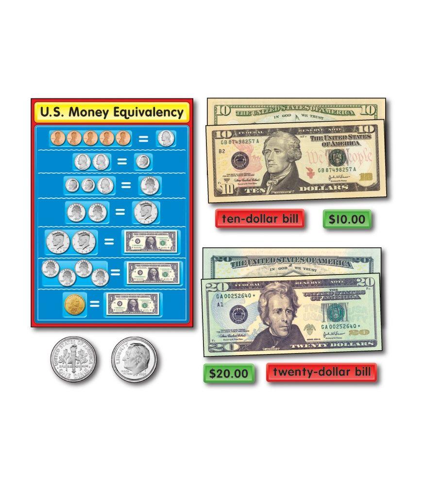U.S. Money Bulletin Board Set