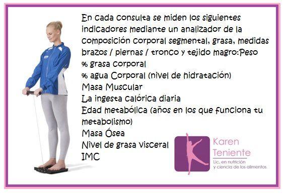(1) Nutriologa Karenn (@Nutri_KarennT) | Twitter