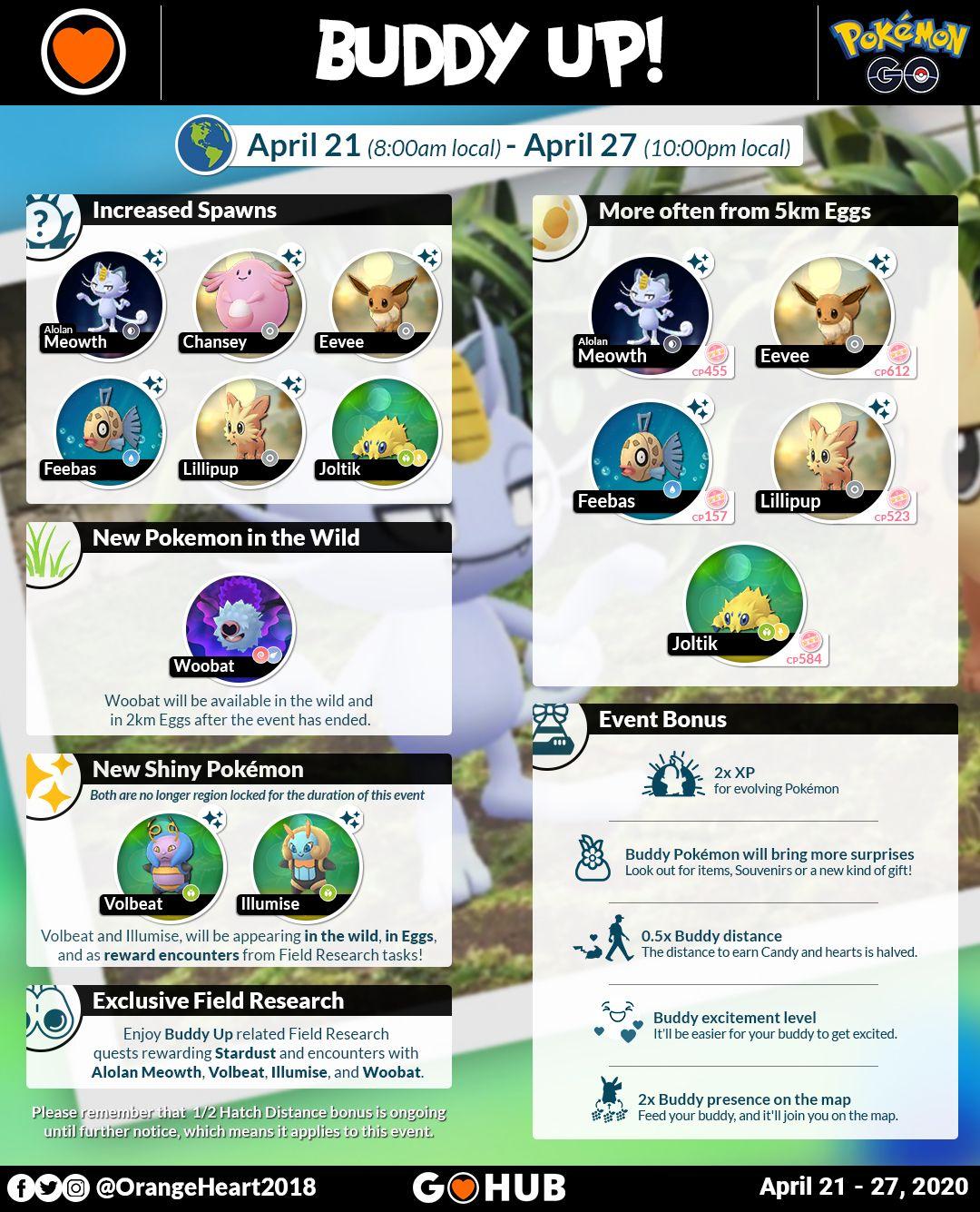 Pin By Kristopher Kranock On Pokemon Go Chart And Pokemon Go Game In 2020 Pokemon Pokemon Go Pokemon Go Buddy