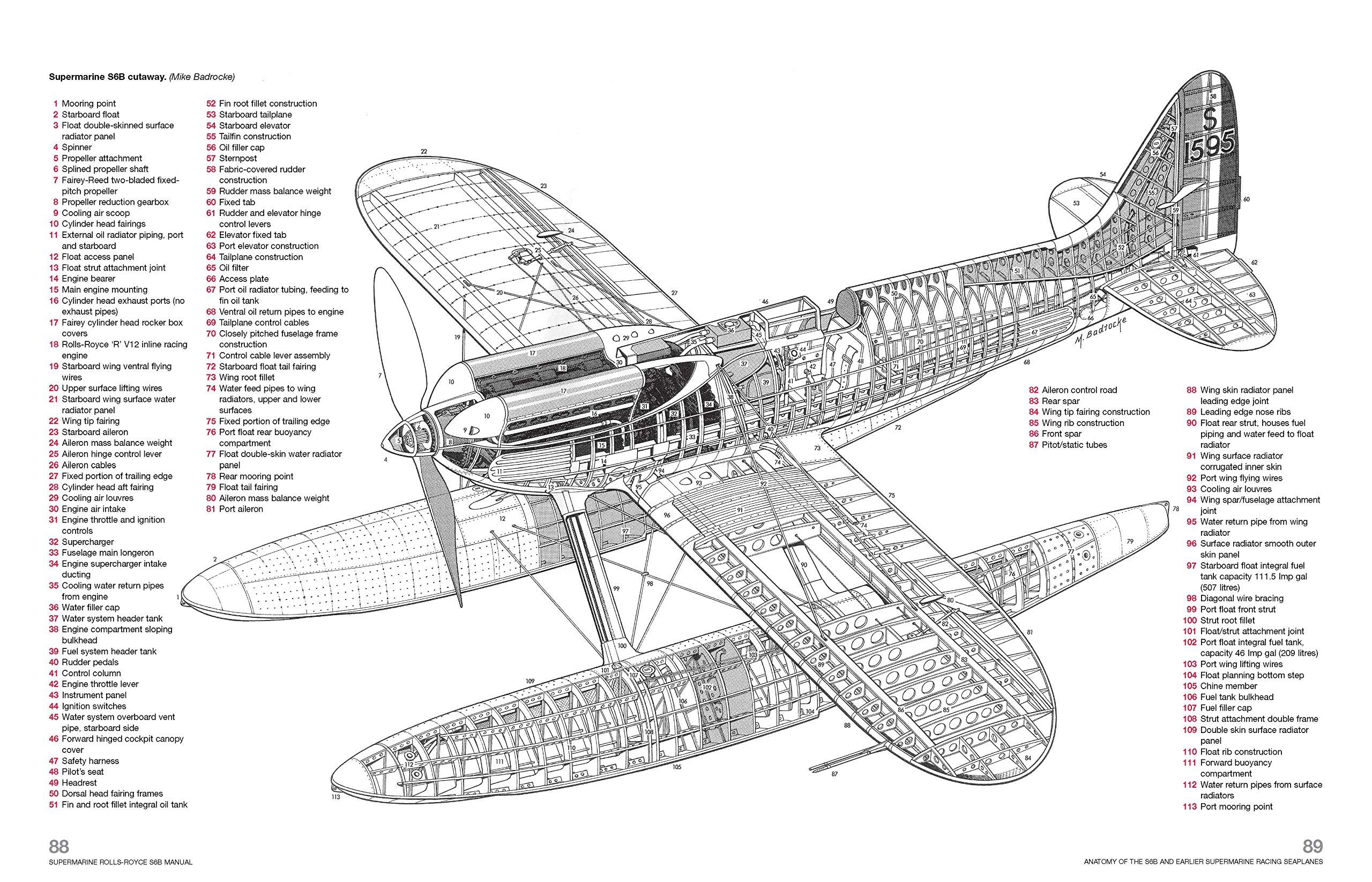 Supermarine Rolls-Royce S6B Owners' Workshop Manual: 1931