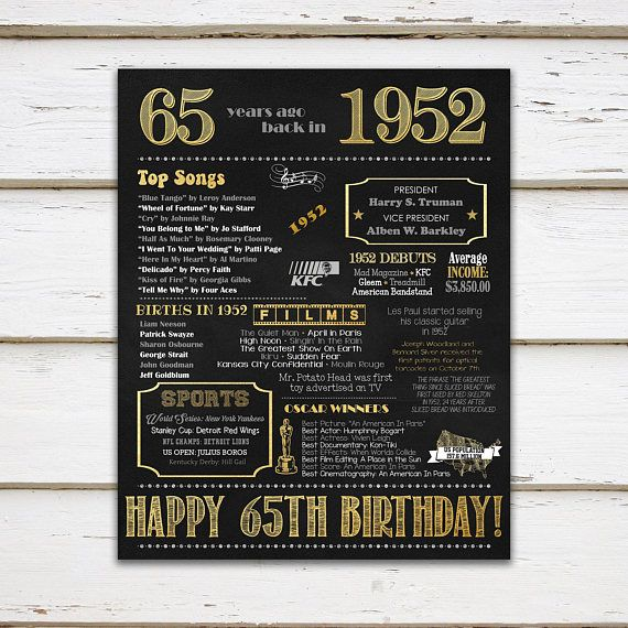 95th Birthday Chalkboard Sign Personalized Birthday Poster Sign Printable USA Events Gift P452 95 Years Ago Back in 1924 Poster