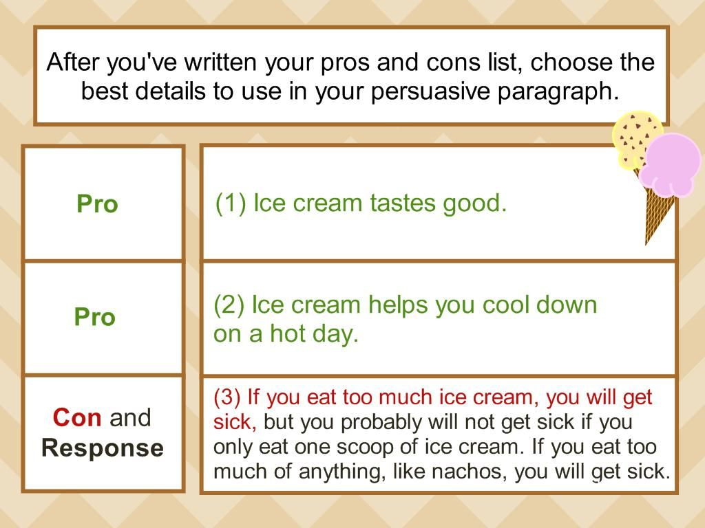 6th Grade Persuasive Writing Pros And Cons Digicore