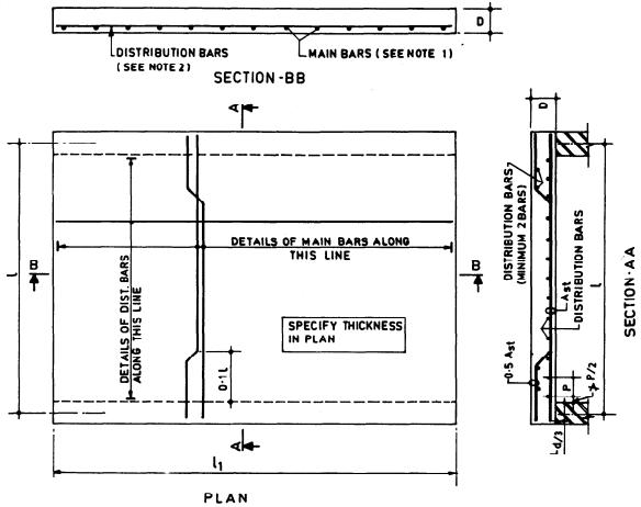Reinforcement Detailing Of Rcc Slabs Concrete Slab Civil Engineering Reinforcement