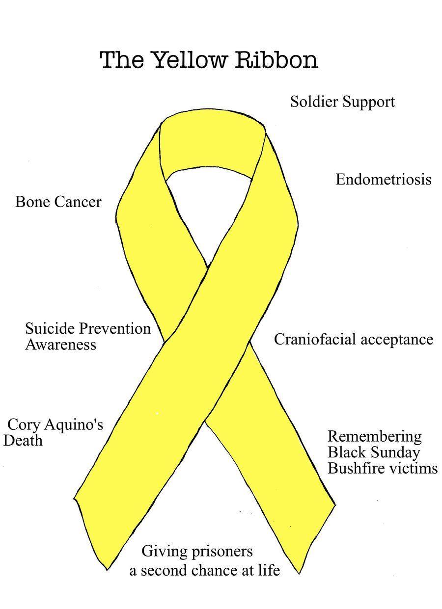 Sarcoma cancer ribbon tattoos. Cellule papillomavirus frottis