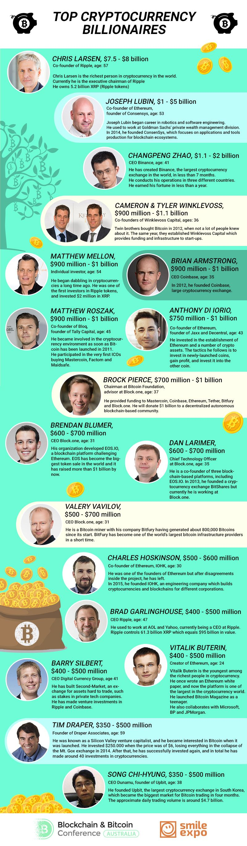 Find out everything about dealing with invest in small cryptocurrency, you can, by visiting our ...